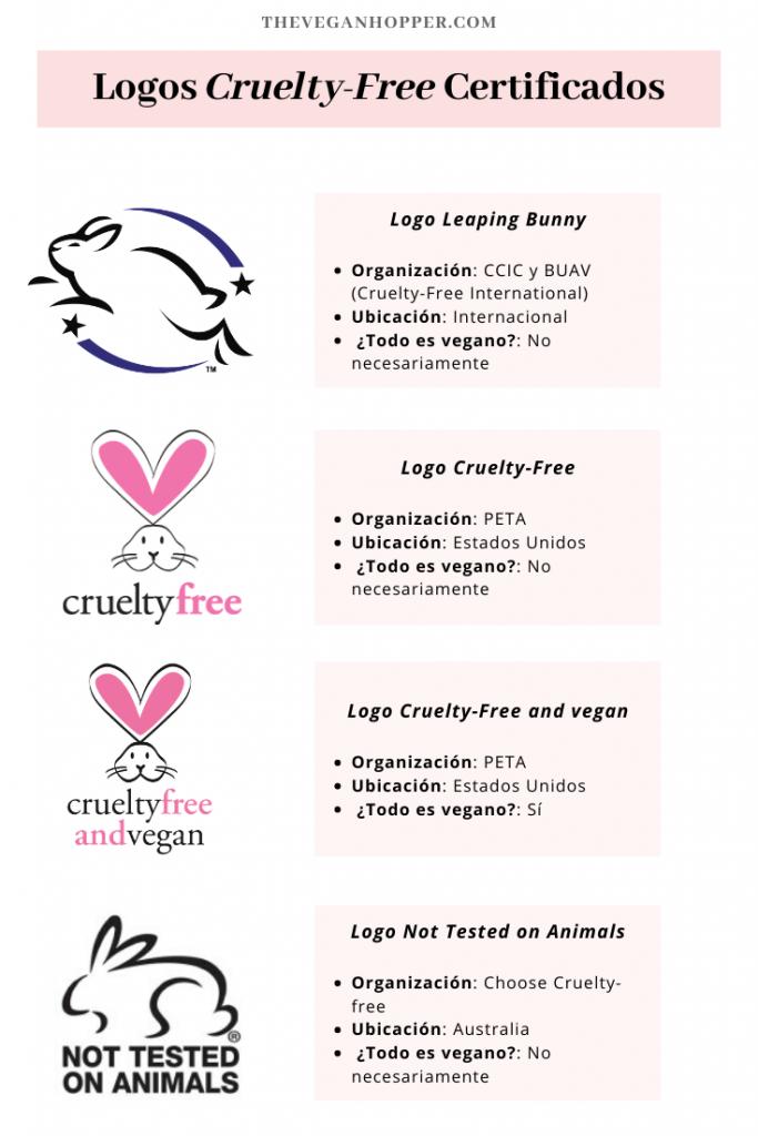 Logos de belleza cruelty-free